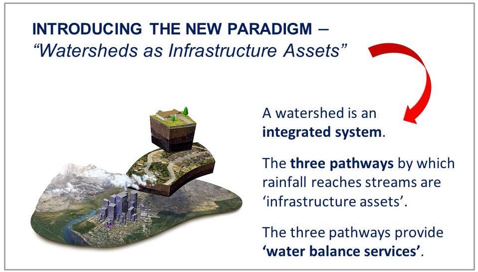 New Paradigm_Nov2015