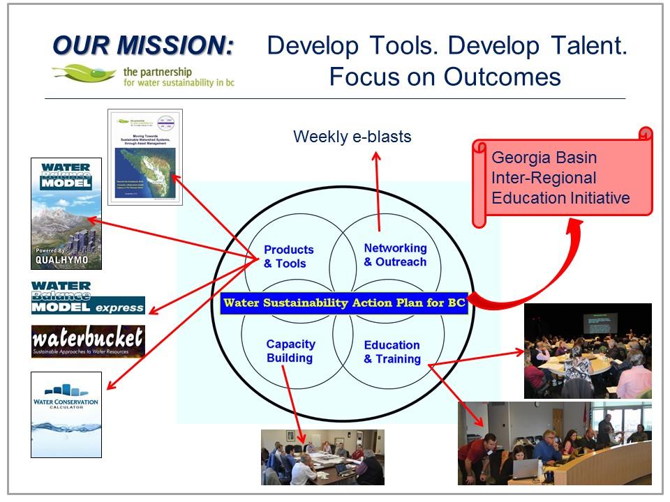 WSAP_Partnership-Mission_Nov2015