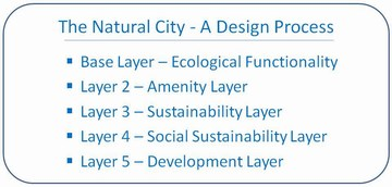 Penticton Forum - The Natural City - layered process