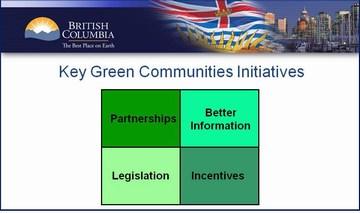 Penticton Forum - Green Communities components