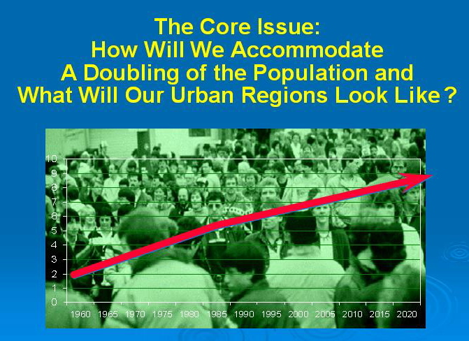 GIP_Population Doubling_2005