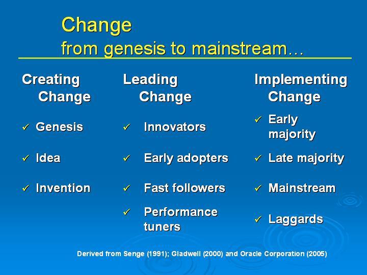 2005-REAC-Consultation-Workshop_leading-change