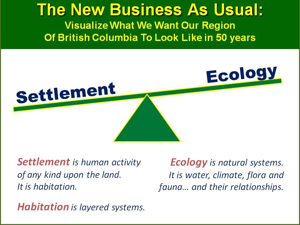 Balancing-Settlement-Ecology_2009