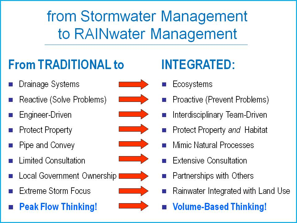 from Stormwater to RAINwater_March2010