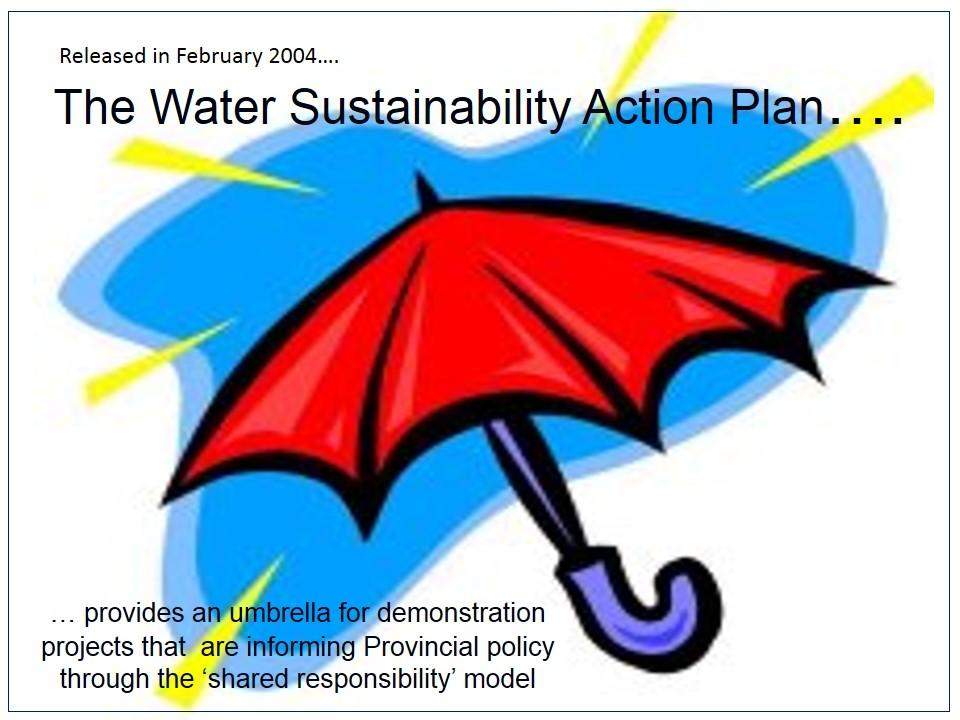Water-Sustainability-Action-Plan_partnership umbrella