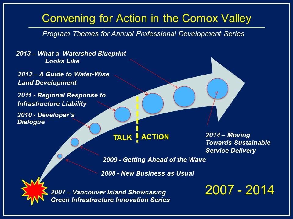 Comox Valley_history_May2014_rev1