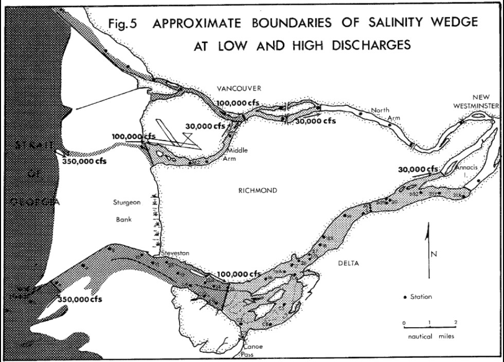 Map showing the approximate extent of the salt wedge under different river flows (Ages and Woollard, 1976)
