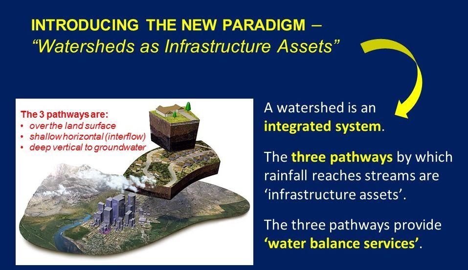 New Paradigm_Dec2015