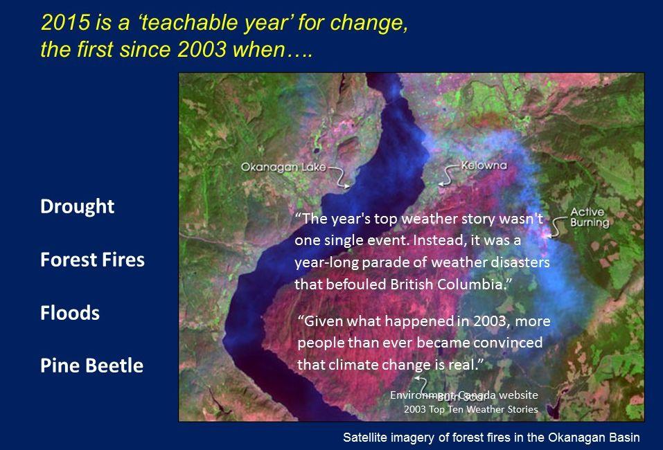 2003 Teachable Year_v2