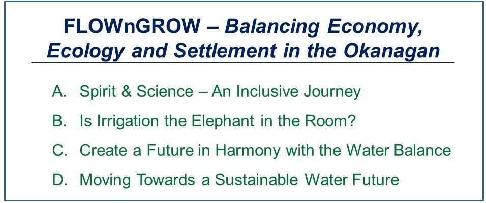 2016_flow-grow-workshop_modules_rev2_oct