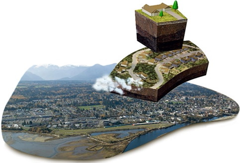 A watershed is an integrated system. The need to protect headwater streams and groundwater resources in BC requires that communities expand their view from one that looks at a site in isolation to one that considers all sites, the watershed landscape, streams and foreshores, groundwater aquifers, and so on, as an integrated system.