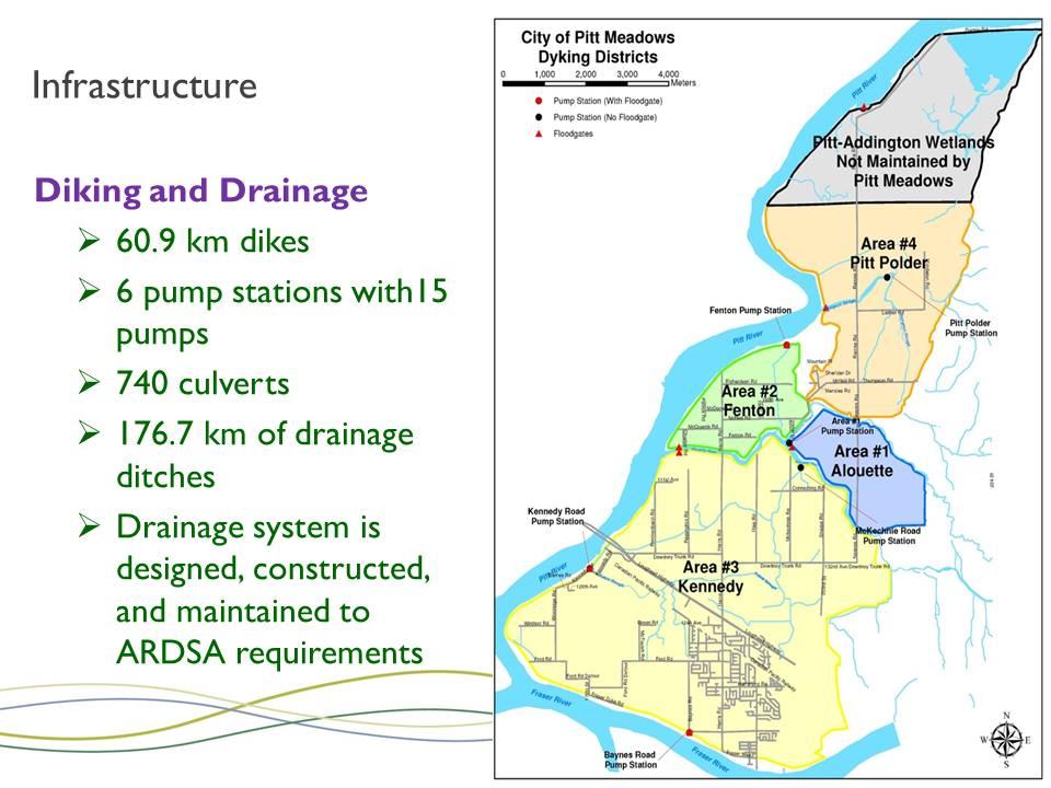 pitt-meadows_diking-drainage