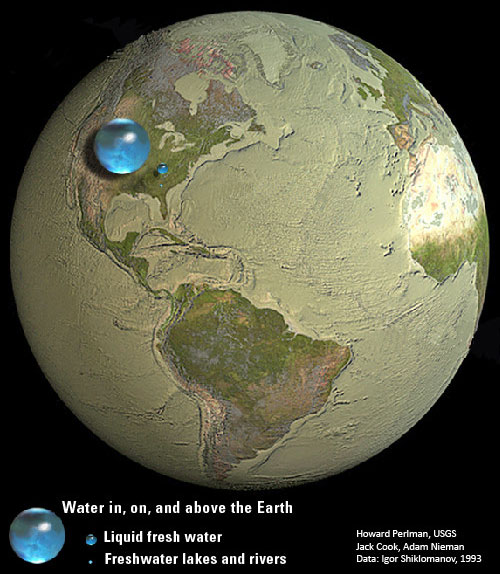 worlds-water-globe_500p wide