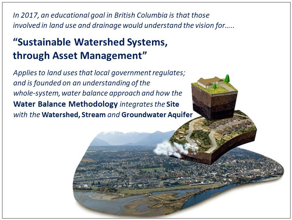 Sustainable-Watershed-Systems_BC goal_Oct2017_border