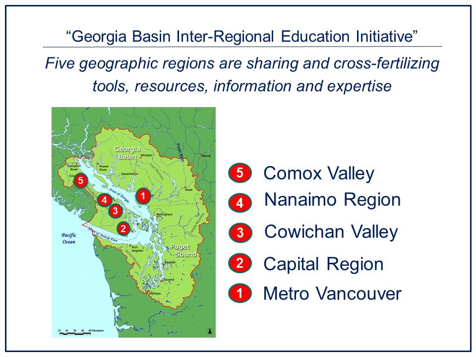 IREI Session #2_Cowichan Valley_May2014_five regions sharing