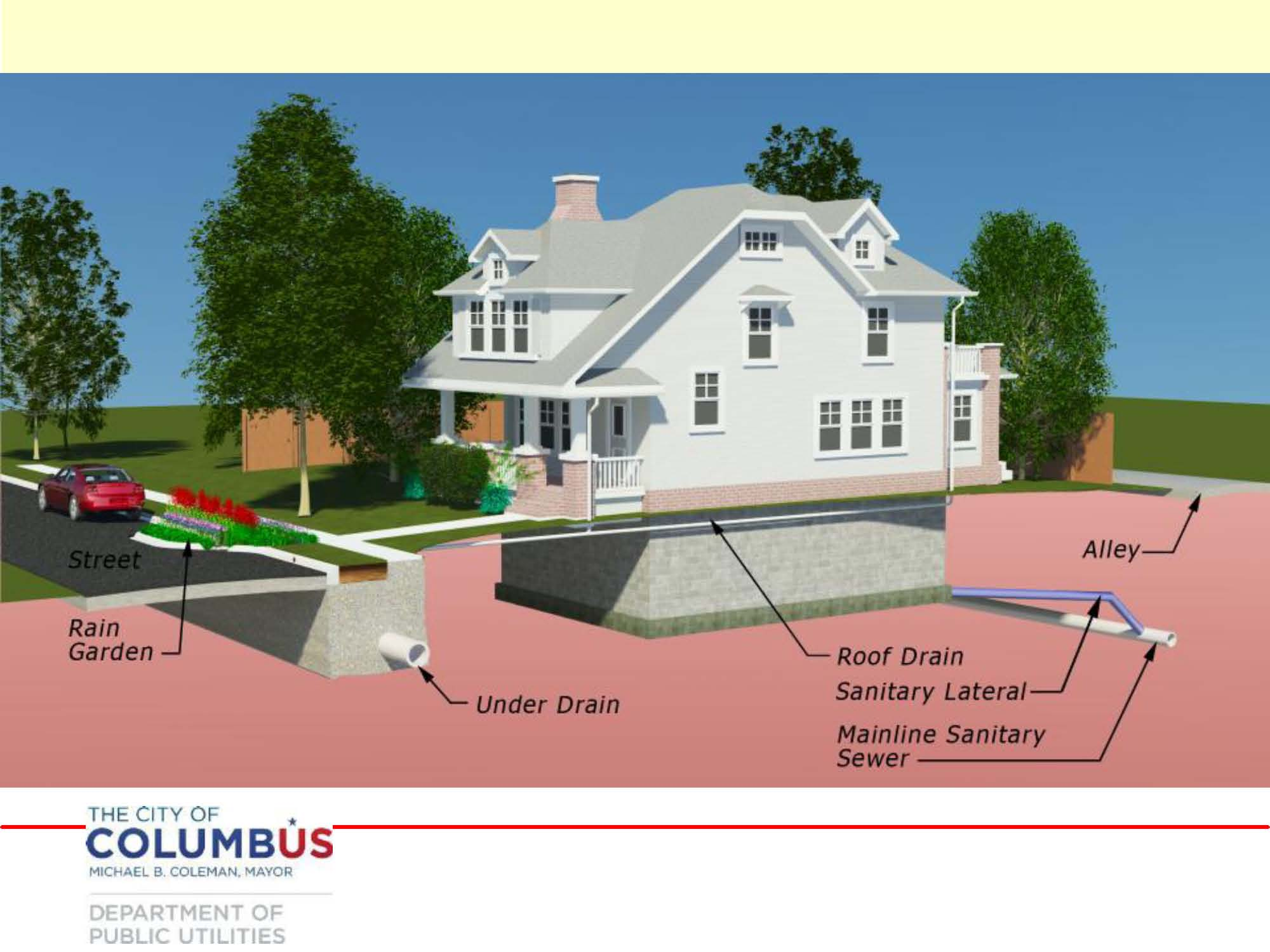 Blueprint Columbus_Jun2013_house schematic