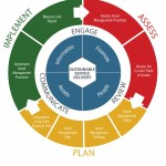 Asset-Management-for-Sustainable-Service-Delivery_A-BC-Framework_logo_1003x1024p