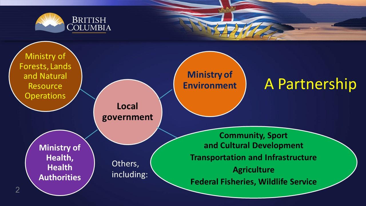 developments in british politics 10 pdf
