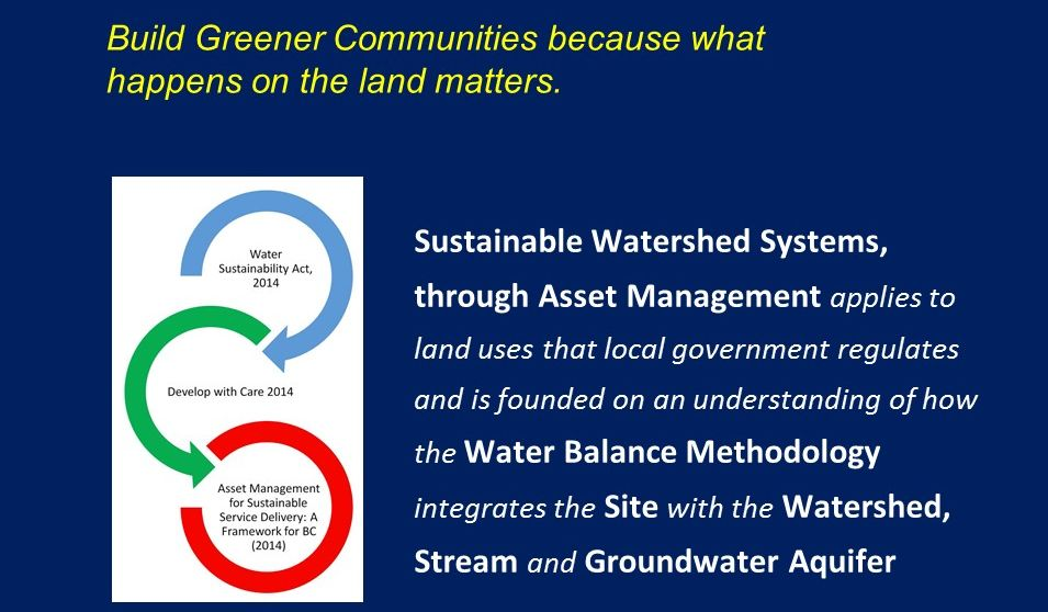 GAME CHANGERS (2014): It has taken more than a decade to implement a  policy, program and  regulatory framework that makes possible 'Water-Resilient Communities