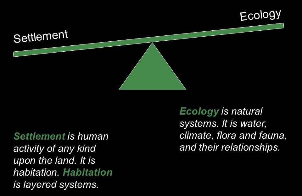 timpringle_balancing-settlement-ecology_may2006