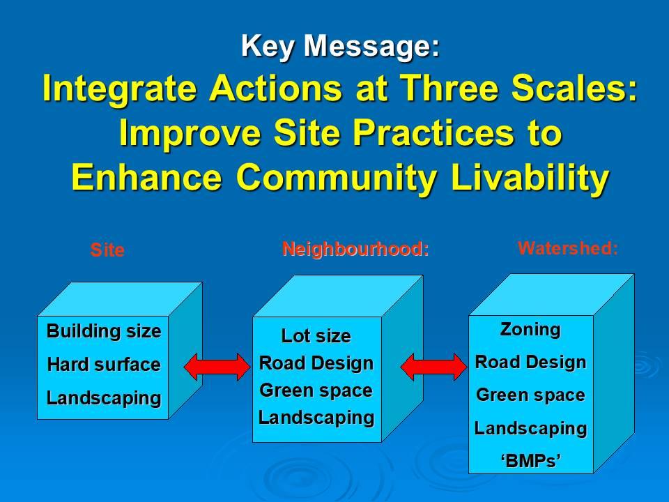 CochraneConf_Oct2006_key message