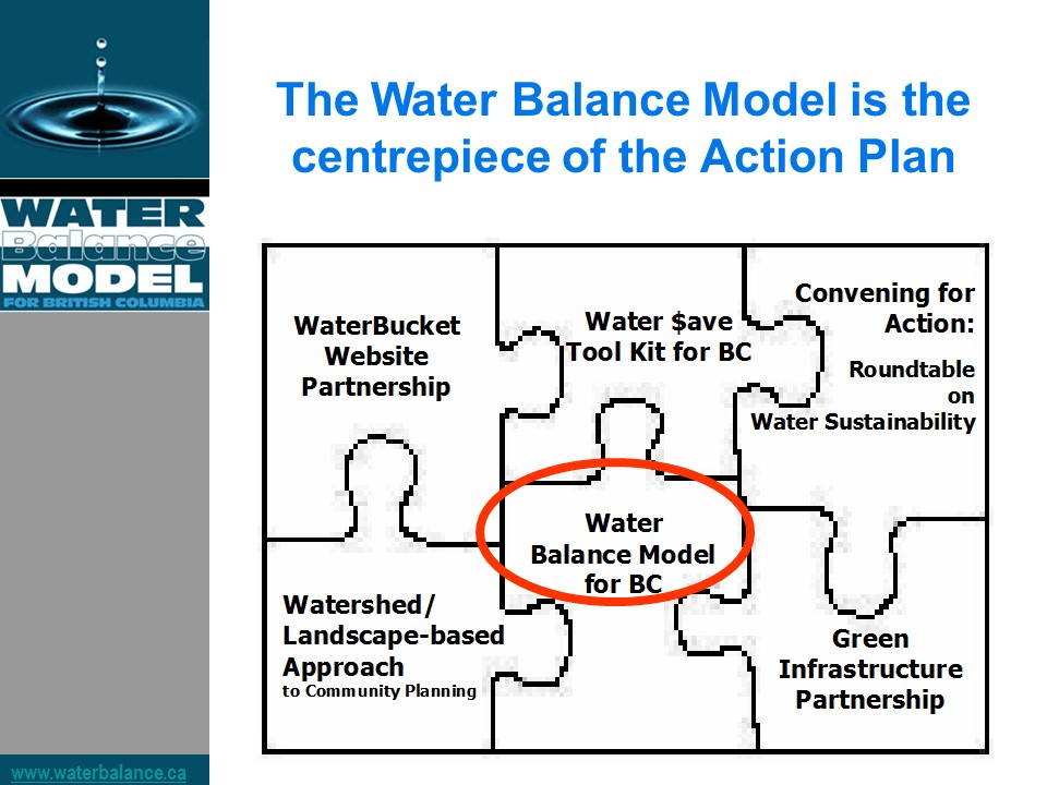 WBM_centrepiece of Action Plan_2005