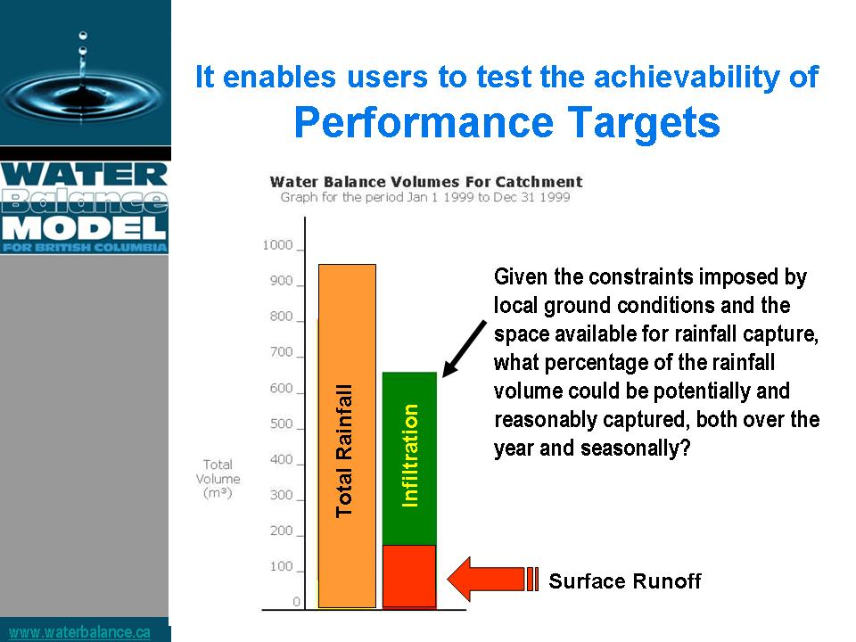 2007 WBM Forum_Performance Targets5