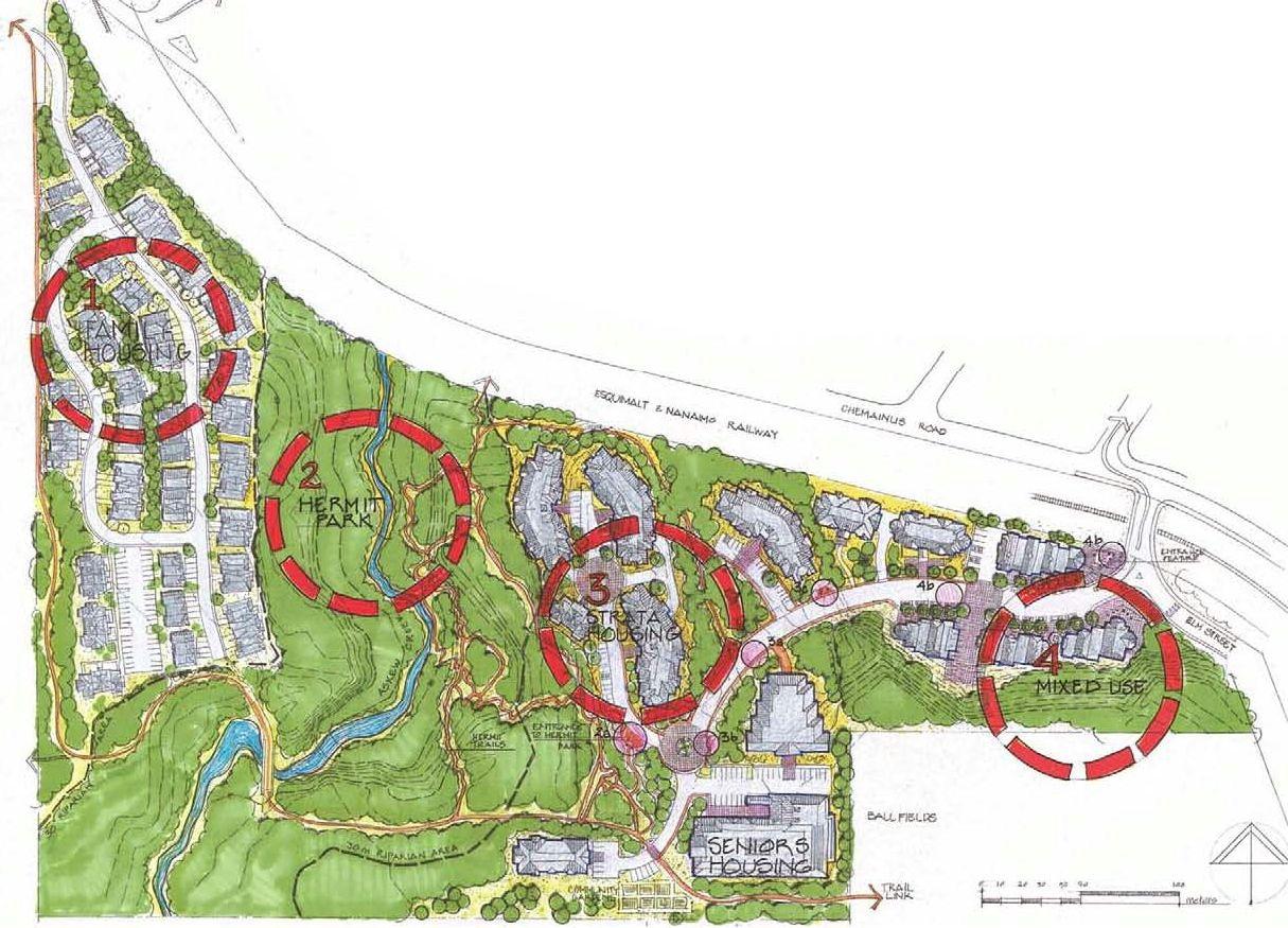 Cowichan Water Balance Model Forum features case study
