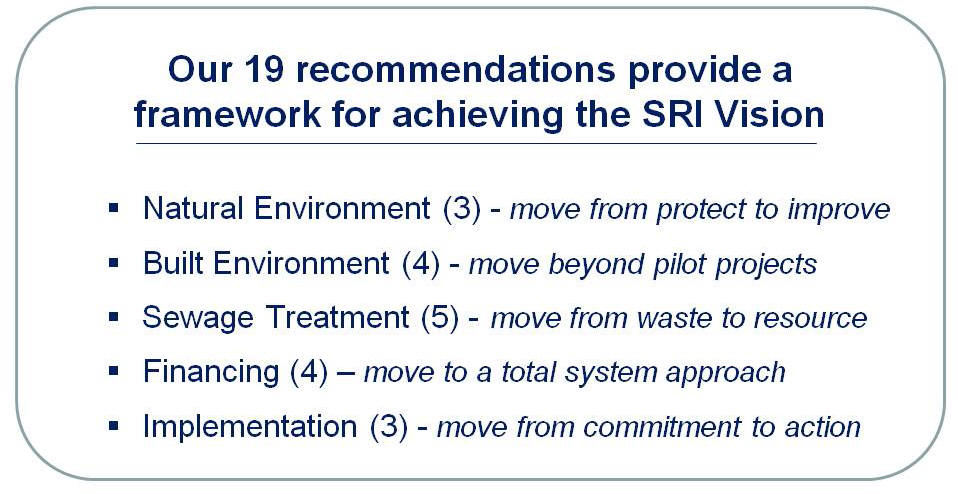 Metro-Van_Reference-Panel_19 Recommendations