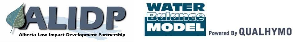 ALIDP and IGP logos