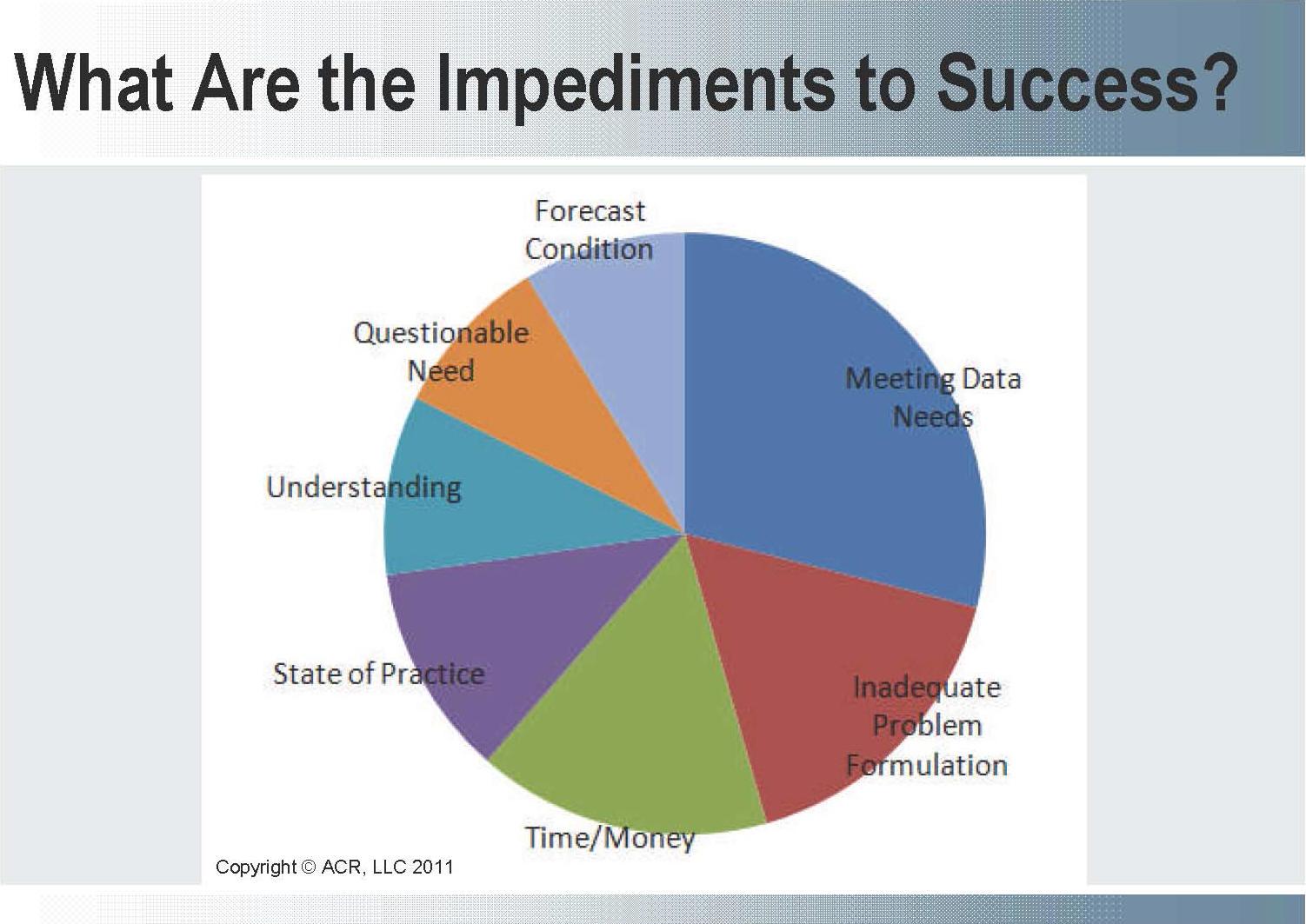 2011-WBM-Forum_Charles-Rowney_impediments-to-success