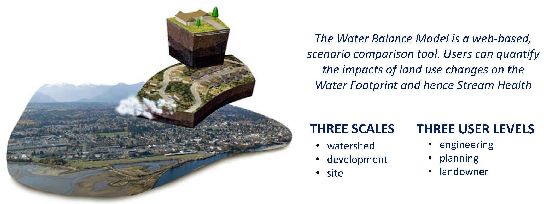 Water-Balance-Model_Nov-2013