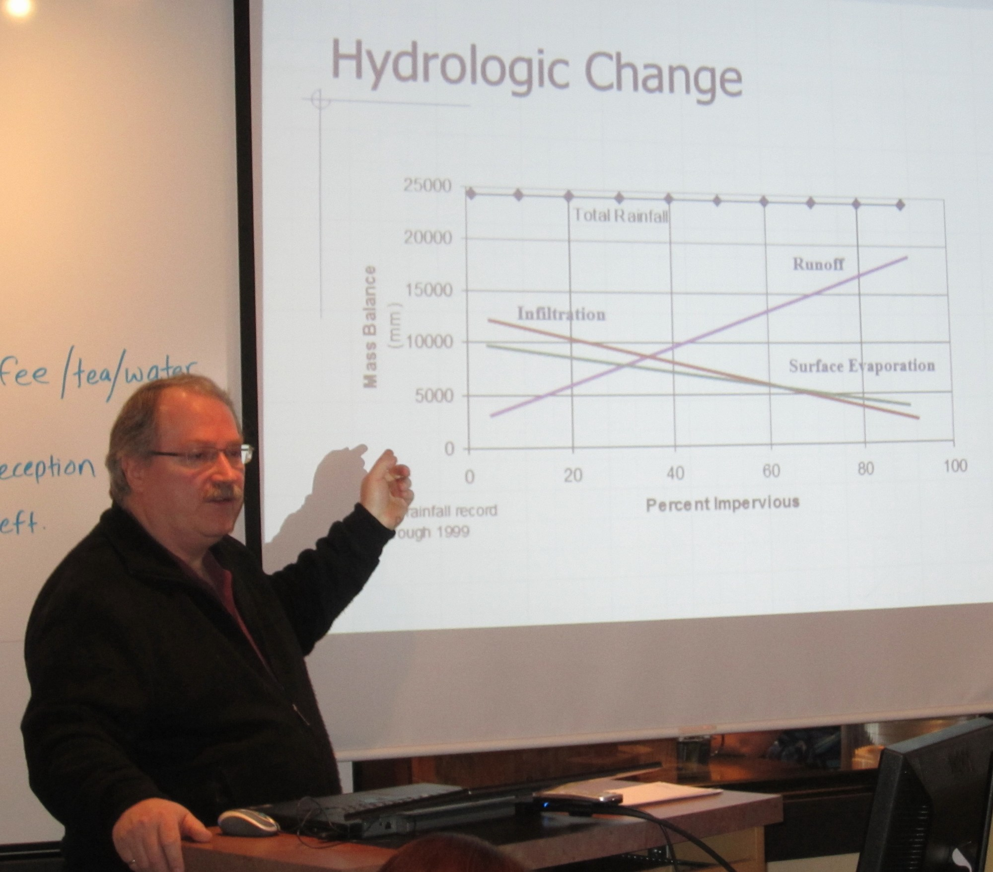 March 2012 – Jim Dumont teaches hydrology fundamentals at a training workshop hosted by the Okanagan Basin Water Board in Kelowna