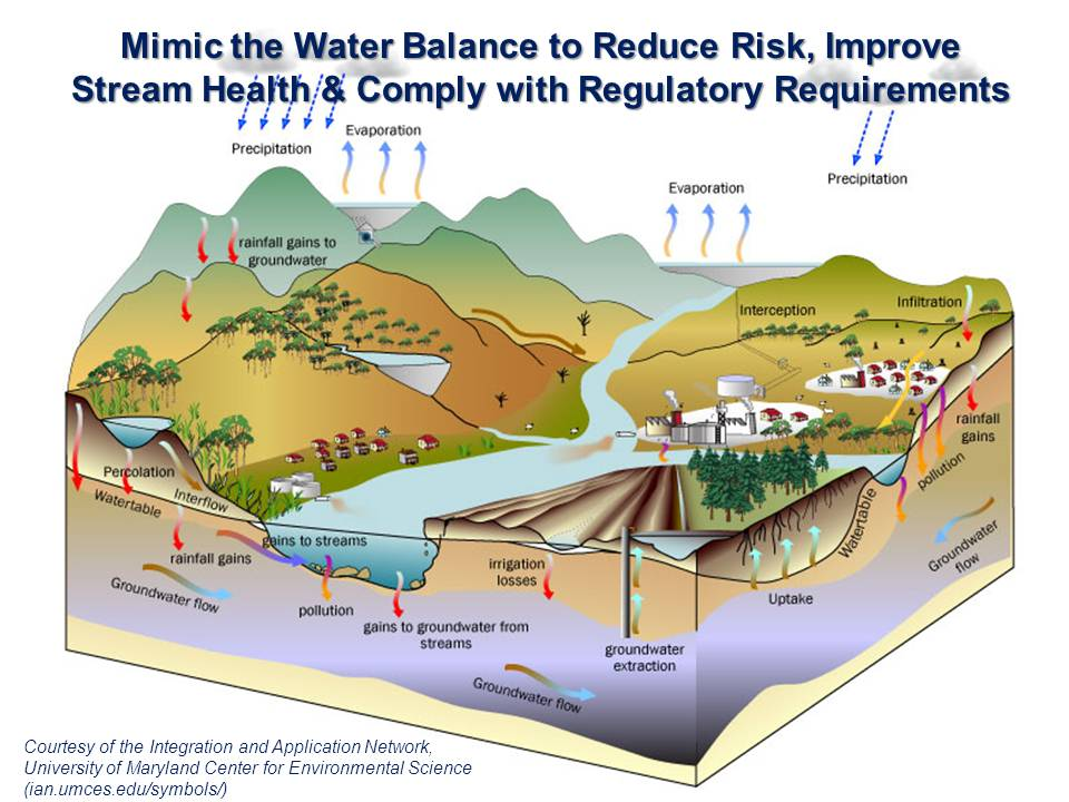 Water Balance_v5_April-2013