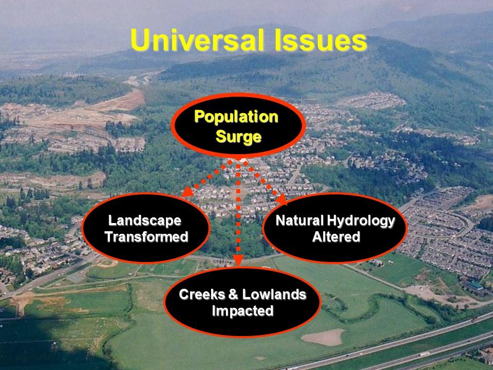 Universal Issues_BC & Alberta_2005 IWA Conference