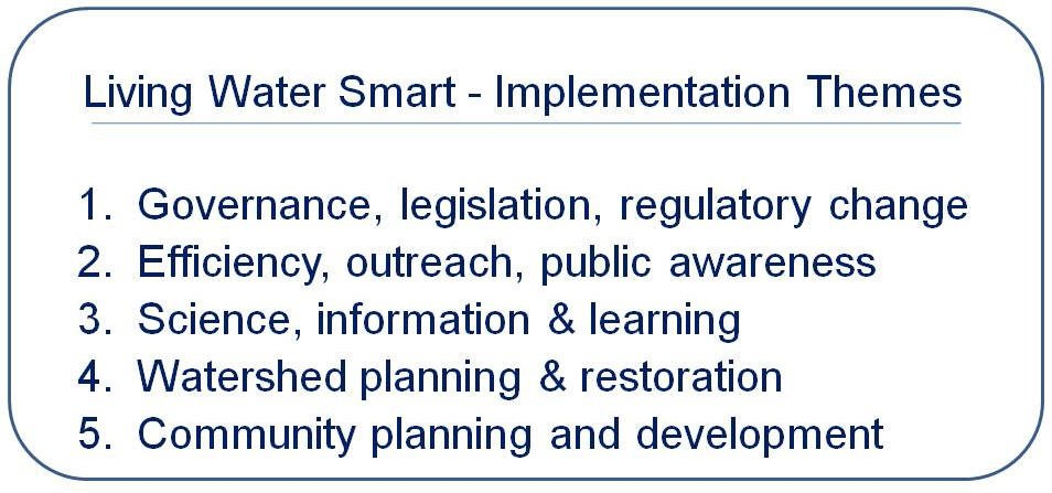 BYGB 2015_Living Water Smart themes_2008