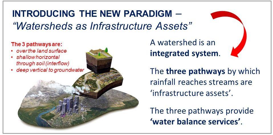 New Paradigm_Mar2016