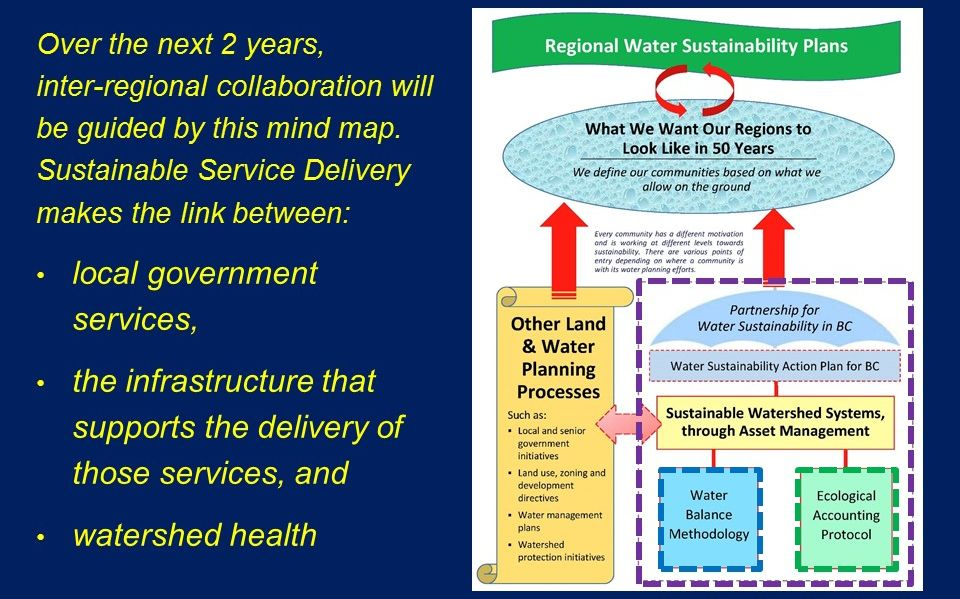 CRD_Env-Committee_Nov2015_road map