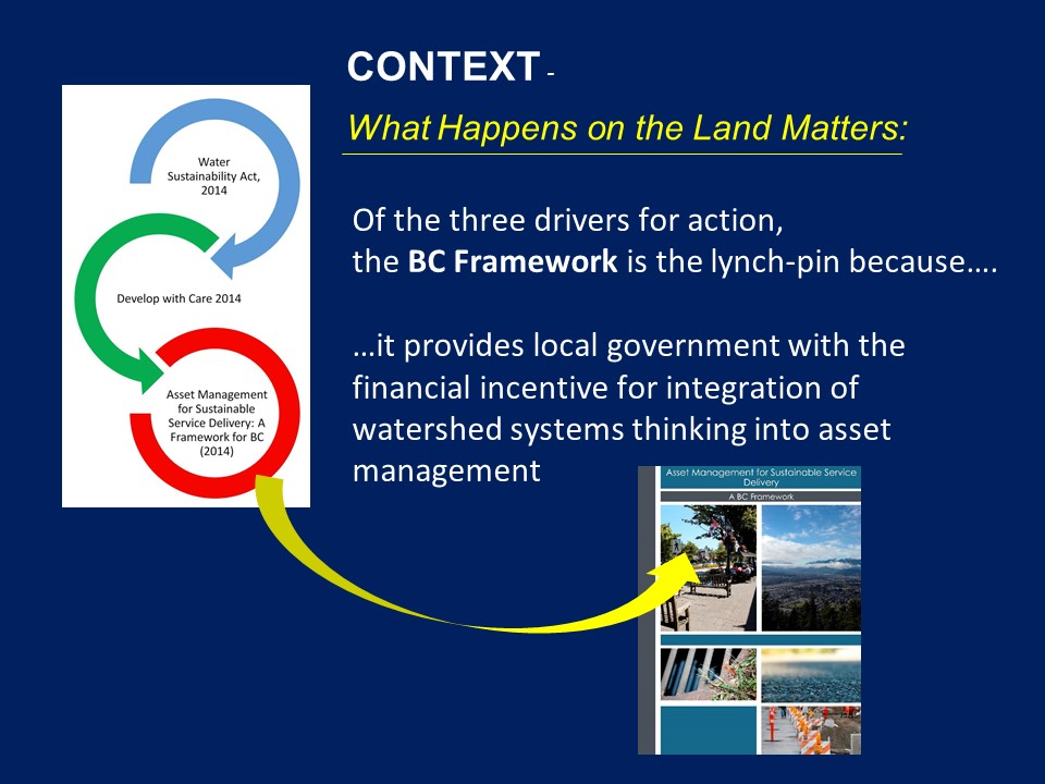 """from the presentation at the Feast AND Famine Workshop by Kim Stephens which was titled """"Call to Action: We Can Restore the 'Water Balance' in Urbanizing Areas"""""""