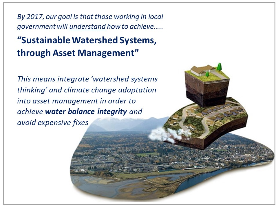 KimStephens_Comox Valley presentation_Nov2015_water balance integrity