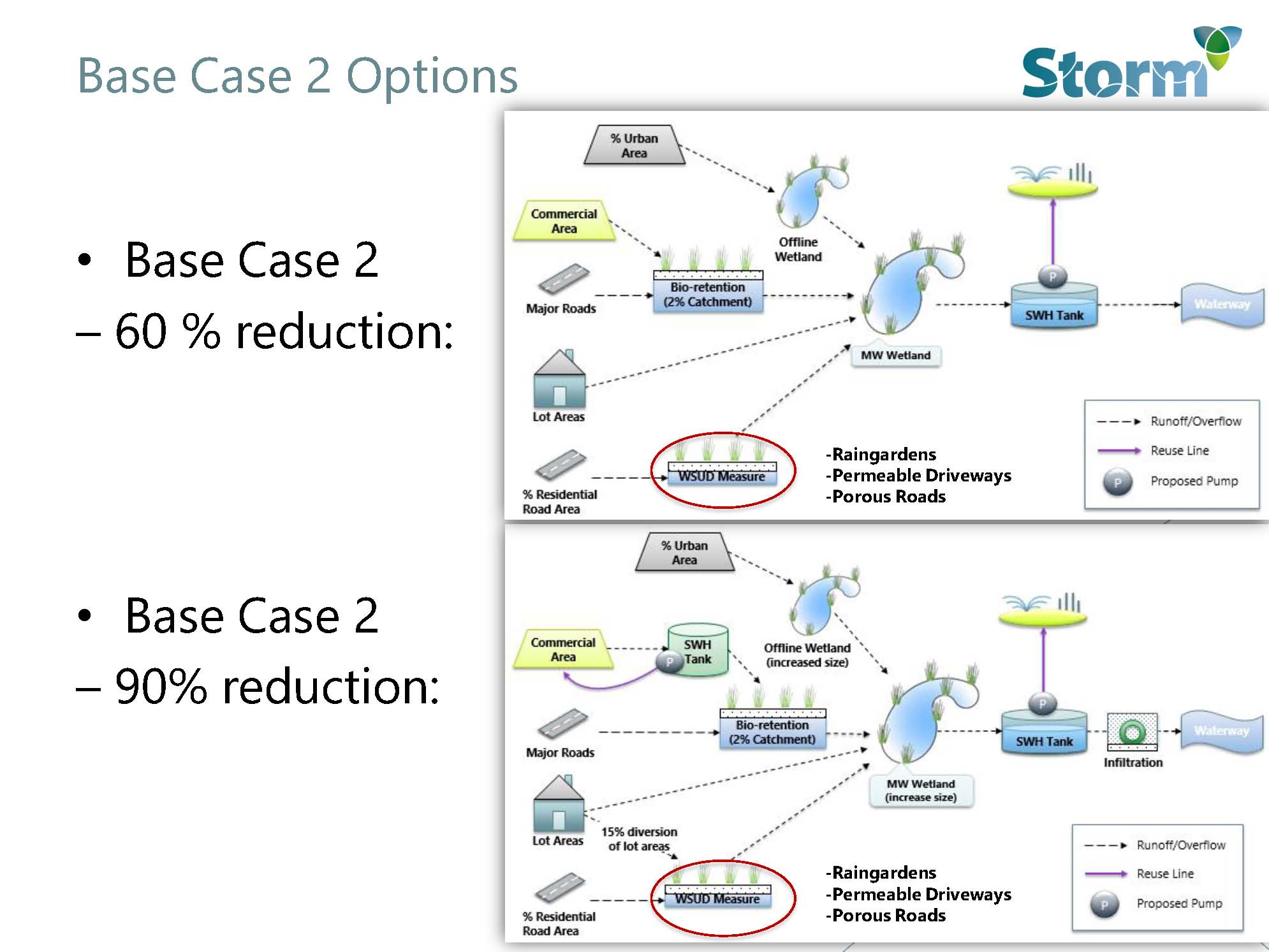 rod-wiese_base-case-2-options