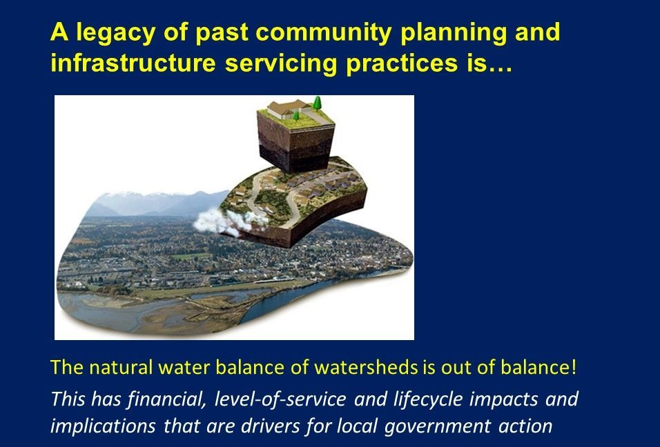water-balance-is-out-of-balance