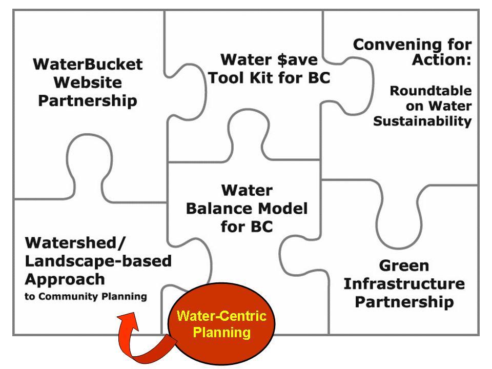 2004-action-plan