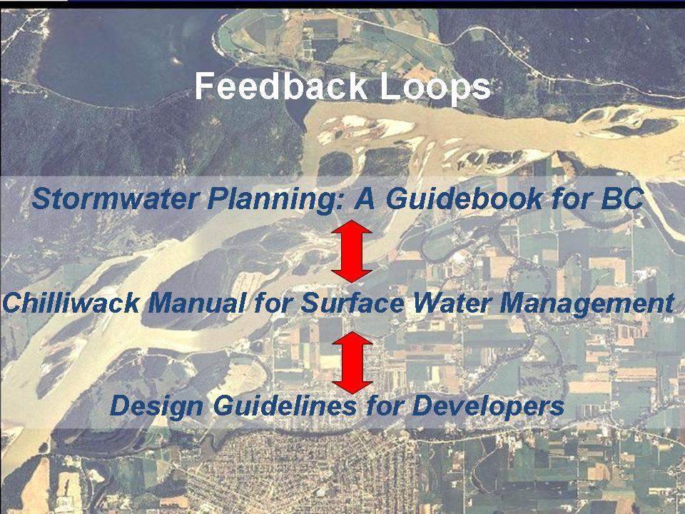 chilliwack-feedback-loop