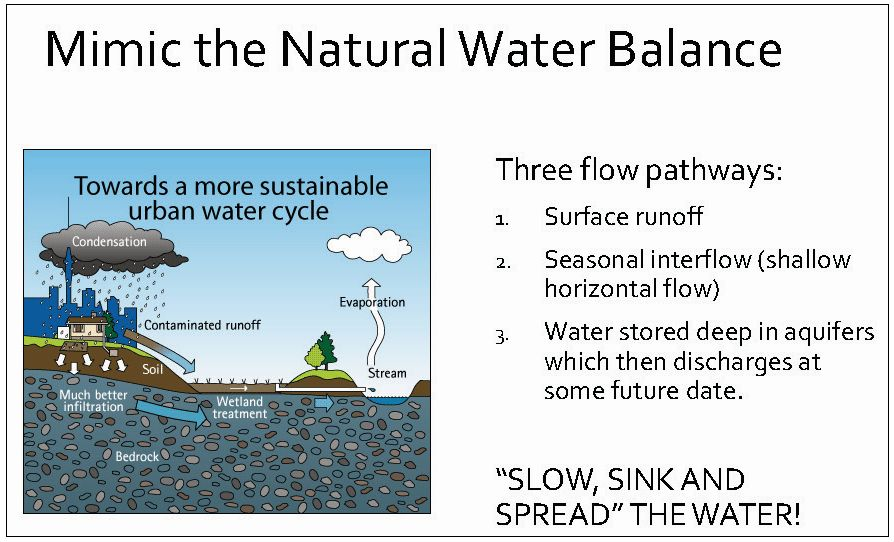 NSSK Workshop_Julie-Wilson_March2017_water cycle