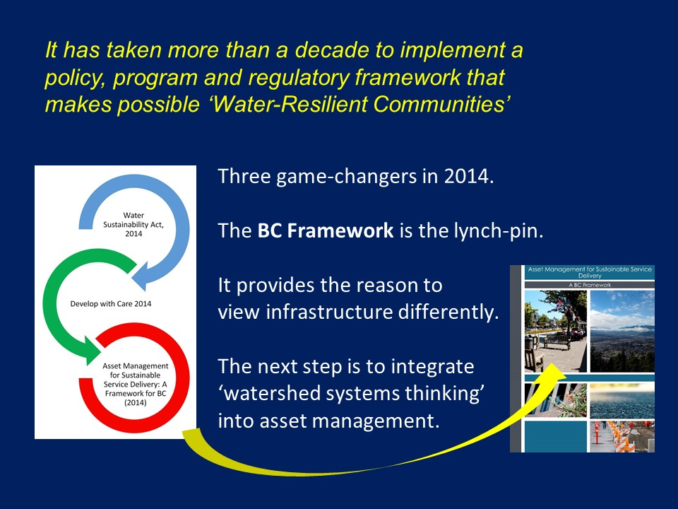 framework for water-resilient communities