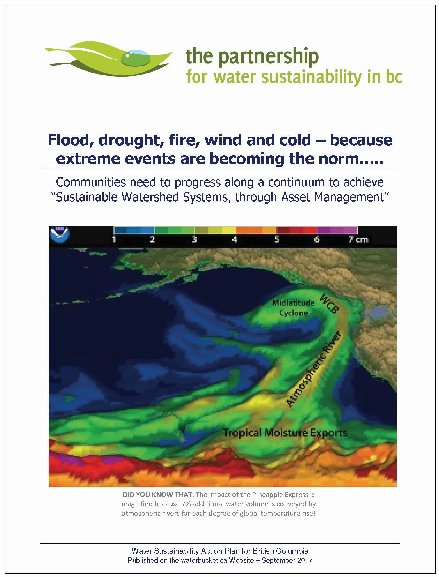 PWSBC_Water Balance Tools for Climate Action_Sep2017_cover