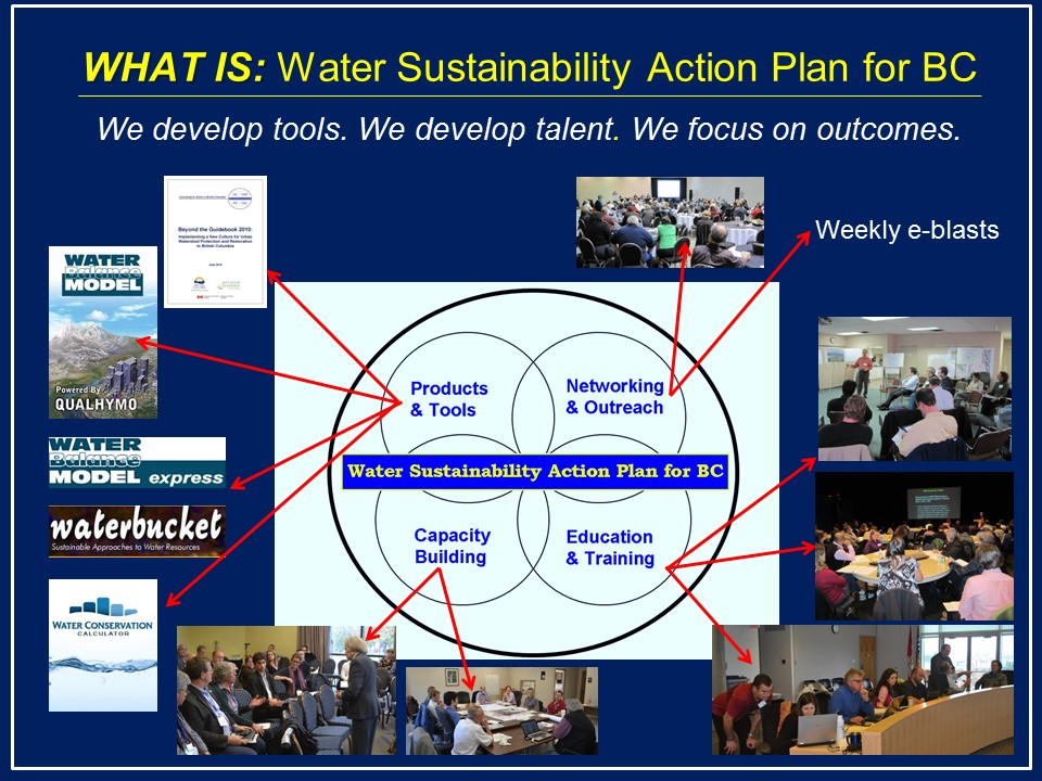 what is the Water Sustainability Action Plan_Dec2013
