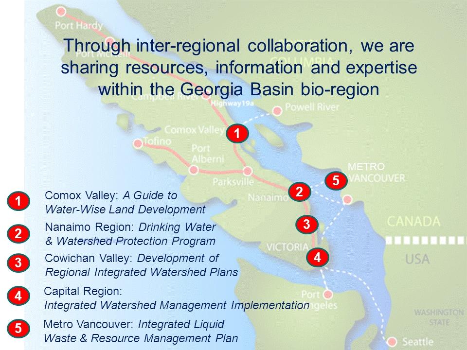 inter-regional_july2013