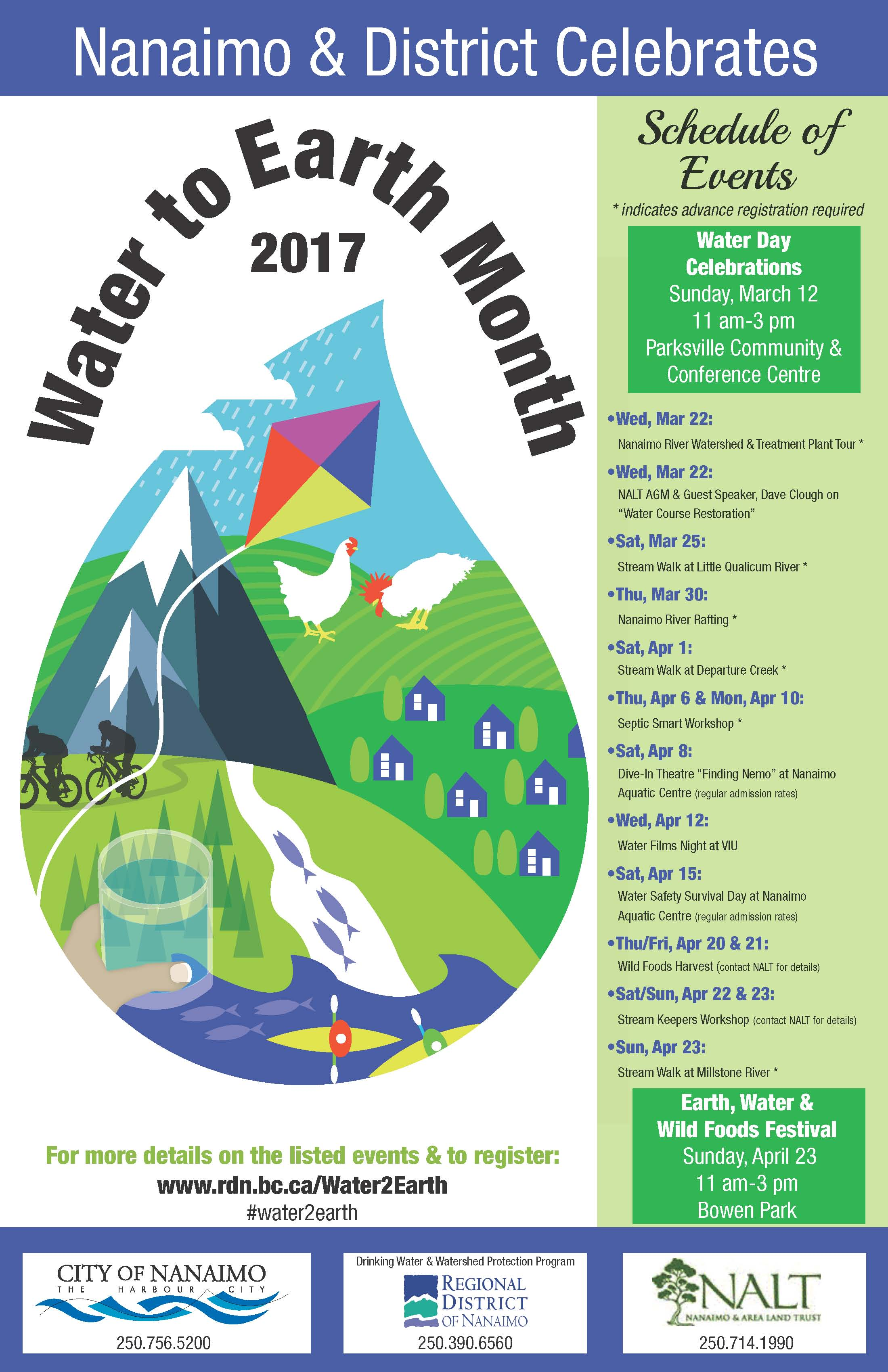 RDN Water Month_poster